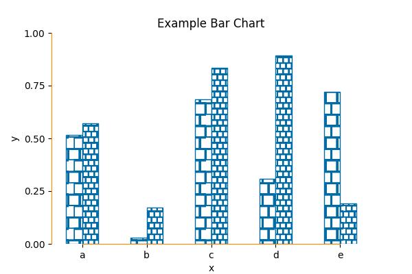 hatch-bar-chart-example