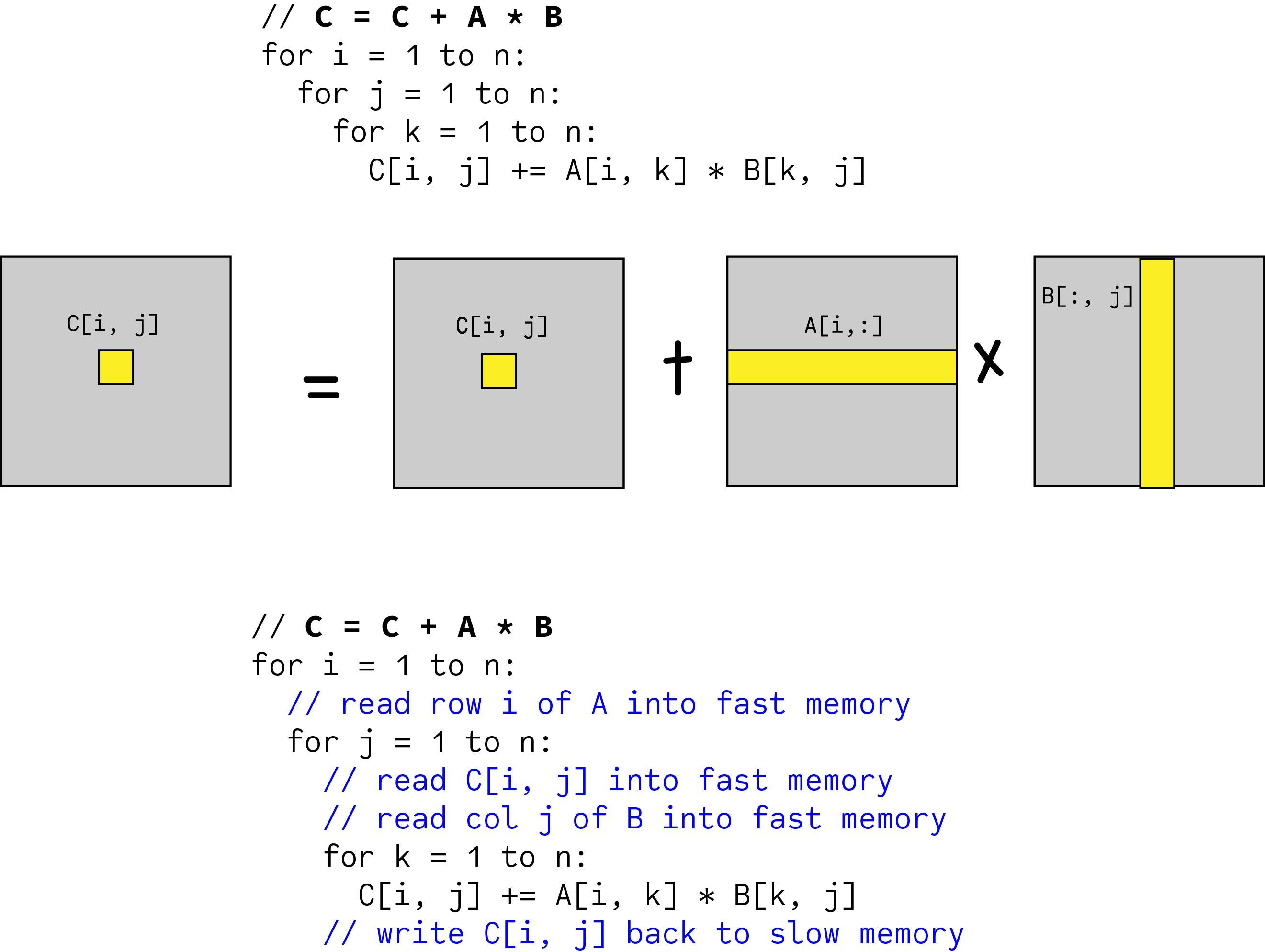 matrix-matrix-multiplication